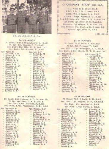 15_NSTB_G_Coy_Names_1953..jpg