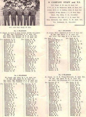 B_Coy_Names_1953.jpg