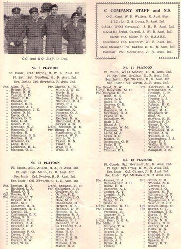 C_Coy_Names_1953.jpg