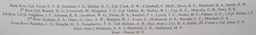 18_NSTB_Names_1954.JPG