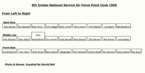 6th%20intake%20national%20service%20airforce_3.png