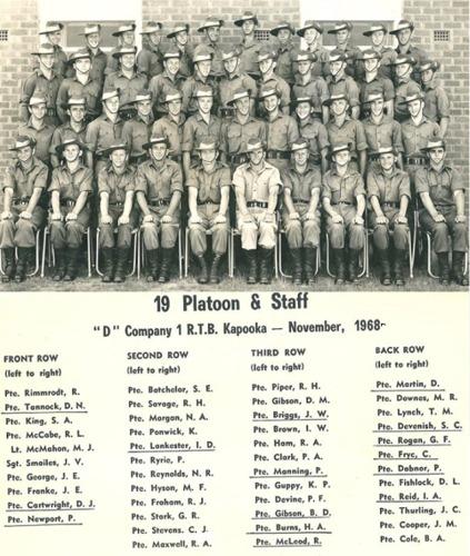 1_RTB_D_Coy_19_PL_November_1968_%20Kapooka_Ian_Reid..PNG