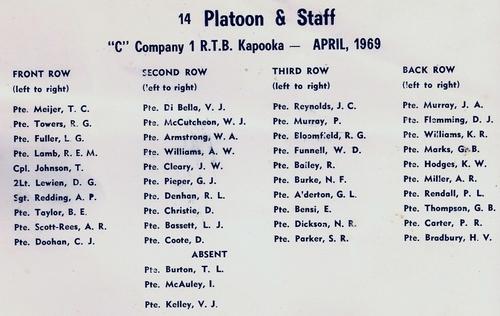 14_Platoon_Names_1969.jpg