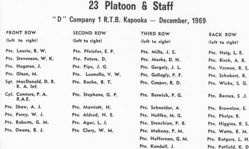23_Pl_Names_Kapooka_1969.jpg