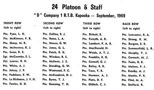 24_Platoon_D_Coy_1969_Names.jpg