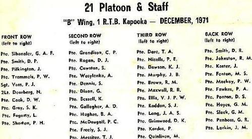 1_RTB_B_Wing_21_Platoon_Kapooka_1971.JPG