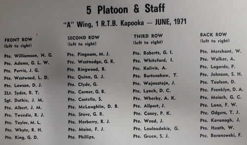 1_RTB_Kapooka_A_Wing_5PL_1971_Ian_Whiteford.Names..jpg