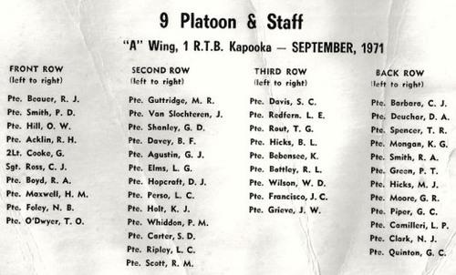 9_Platoon_names_Ken_1971..jpg