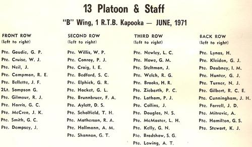 Names_13_Platoon.jpg