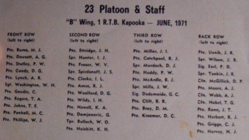 Names_1_RTB_B_Wing_23_PL_1971_Kapooka.jpg