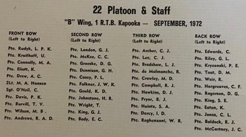 1_RTB_B_Wing_22_PL_Names_1972_Gloria..jpg